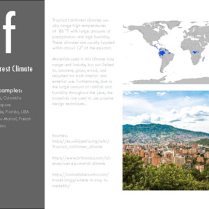 Af_Case Studies.pdf