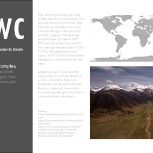 Dwc_Case Studies.pdf